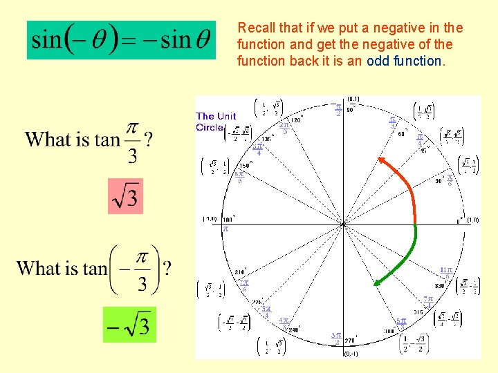 Recall that if we put a negative in the function and get the negative