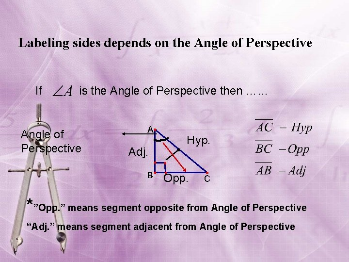 Labeling sides depends on the Angle of Perspective If is the Angle of Perspective