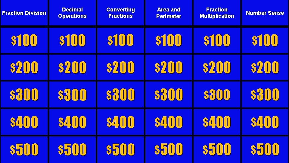 Fraction Division Decimal Operations Converting Fractions Area and Perimeter Fraction Multiplication Number Sense $100