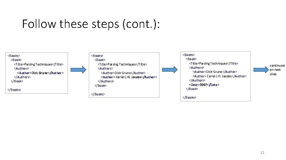 Follow these steps (cont. ): <Books> <Book> <Title>Parsing Techniques</Title> <Authors> <Author>Dick Grune</Author> </Authors> </Book>