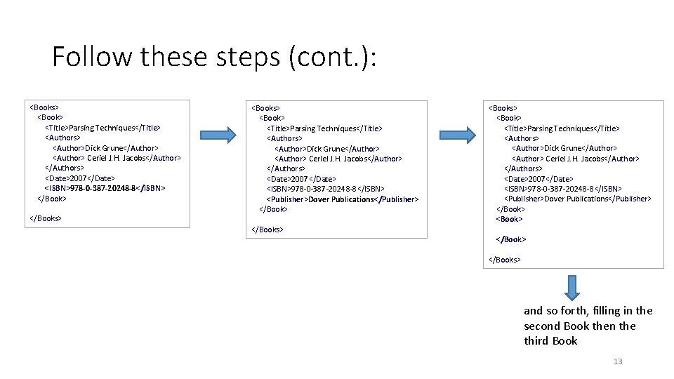 Follow these steps (cont. ): <Books> <Book> <Title>Parsing Techniques</Title> <Authors> <Author>Dick Grune</Author> <Author> Ceriel