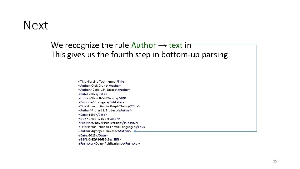 Next We recognize the rule Author → text in This gives us the fourth