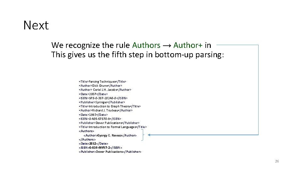Next We recognize the rule Authors → Author+ in This gives us the fifth