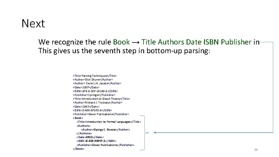 Next We recognize the rule Book → Title Authors Date ISBN Publisher in This