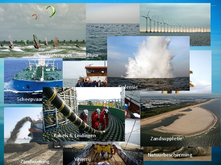 Ruimte voor Windenergie Watersport. Aquacultuur Defensie Scheepvaart Olie & gas winning Recreatievissers Kabels &