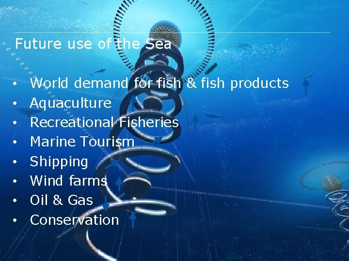 Future use of the Sea • • World demand for fish & fish products