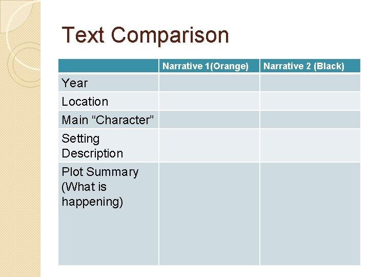 "Text Comparison Narrative 1(Orange) Year Location Main ""Character"" Setting Description Plot Summary (What is"