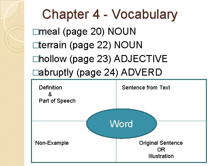 Chapter 4 - Vocabulary �meal (page 20) NOUN �terrain (page 22) NOUN �hollow (page