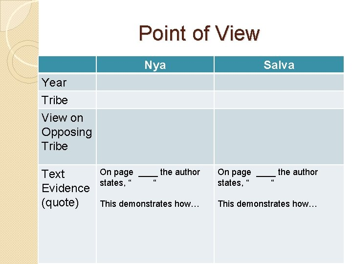 Point of View Nya Salva Year Tribe View on Opposing Tribe Text Evidence (quote)