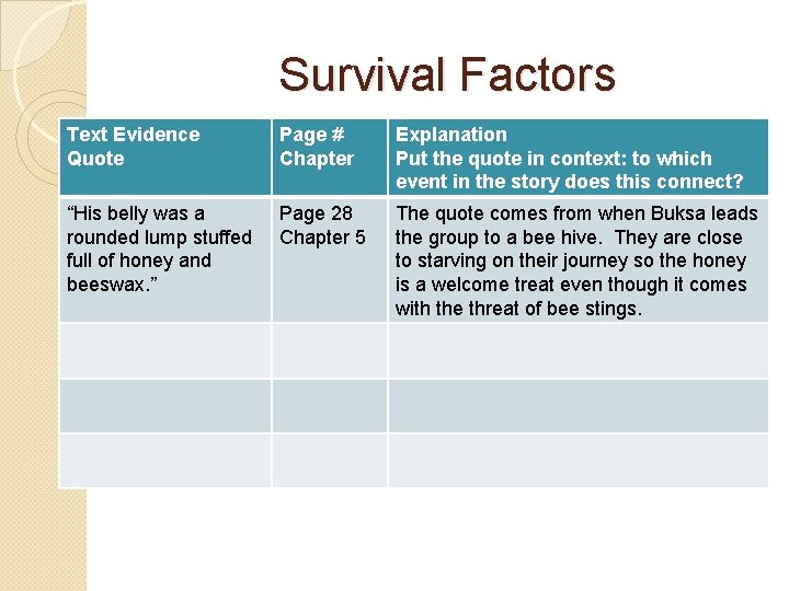 Survival Factors Text Evidence Quote Page # Chapter Explanation Put the quote in context: