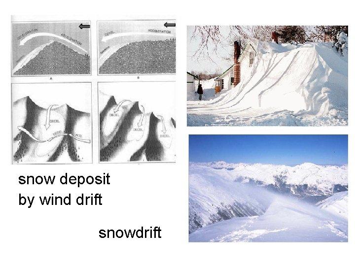 snow deposit by wind drift snowdrift