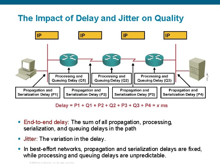 The Impact of Delay and Jitter on Quality § End-to-end delay: The sum of