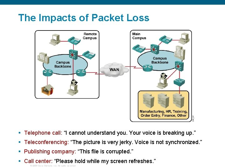 """The Impacts of Packet Loss § Telephone call: """"I cannot understand you. Your voice"""