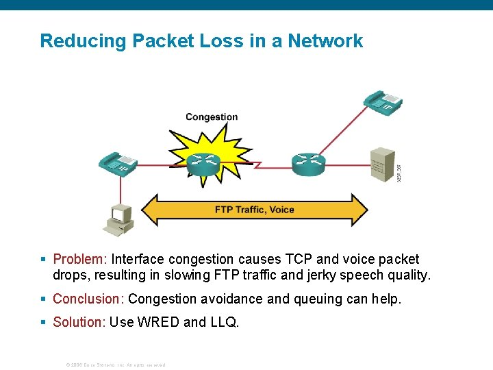 Reducing Packet Loss in a Network § Problem: Interface congestion causes TCP and voice