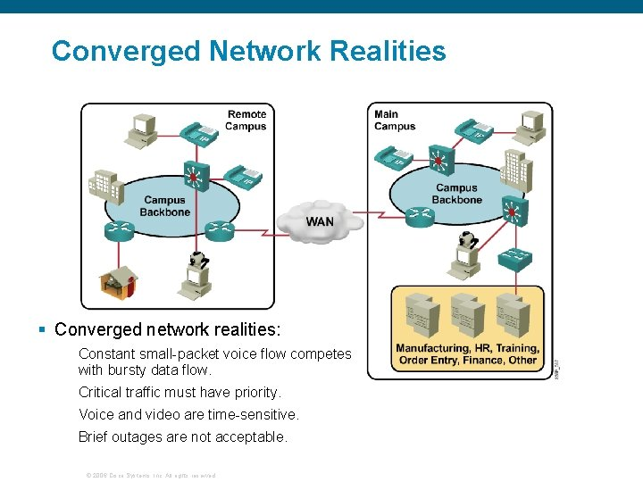Converged Network Realities § Converged network realities: Constant small-packet voice flow competes with bursty