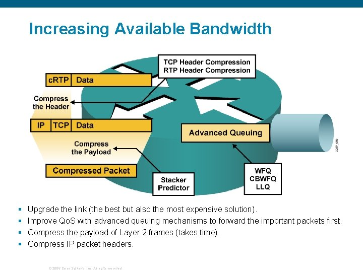 Increasing Available Bandwidth § § Upgrade the link (the best but also the most