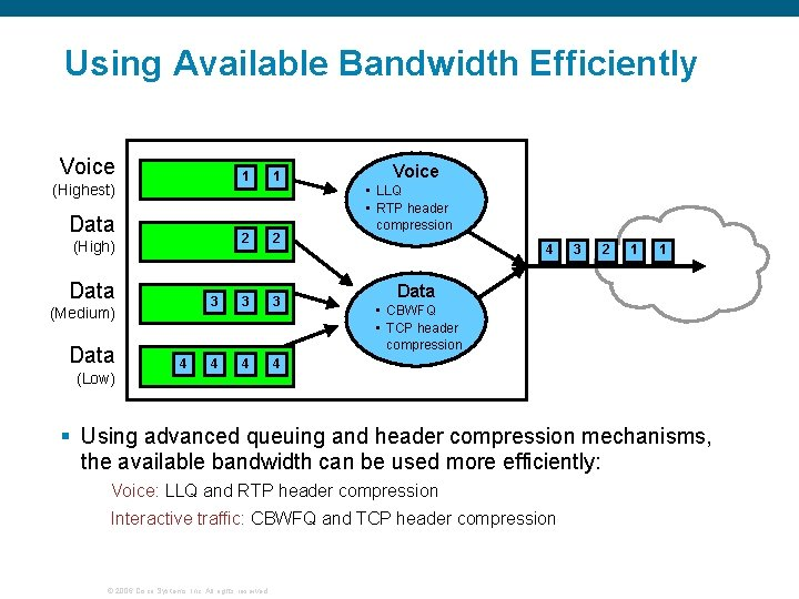 Using Available Bandwidth Efficiently Voice 1 1 2 2 3 3 3 4 4