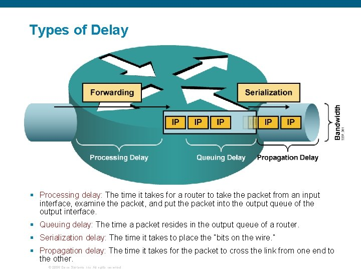 Types of Delay § Processing delay: The time it takes for a router to