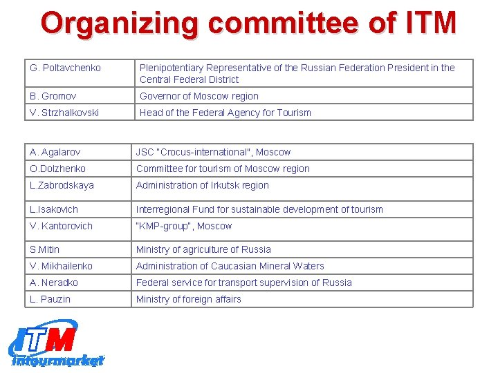 Organizing committee of ITM G. Poltavchenko Plenipotentiary Representative of the Russian Federation President in