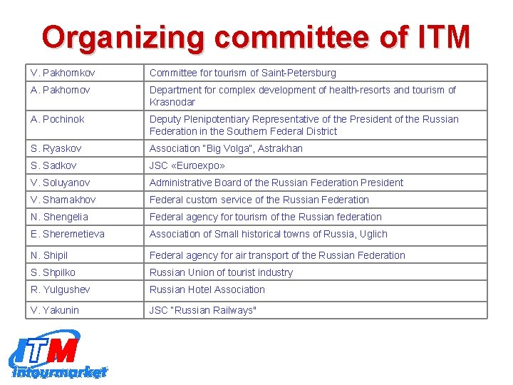Organizing committee of ITM V. Pakhomkov Committee for tourism of Saint-Petersburg A. Pakhomov Department