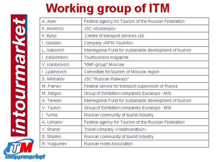 Working group of ITM А. Aliev Federal agency for Tourism of the Russian Federation