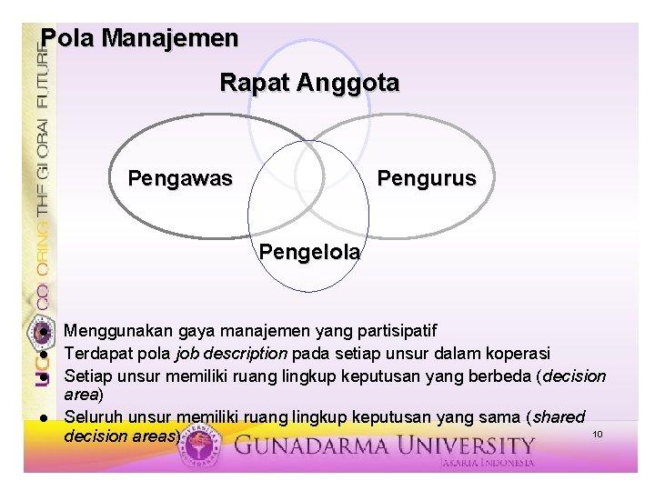 Pola Manajemen Rapat Anggota Pengawas Pengurus Pengelola Menggunakan gaya manajemen yang partisipatif Terdapat pola