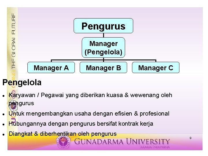 Pengurus Manager (Pengelola) Manager A Manager B Manager C Pengelola Karyawan / Pegawai yang