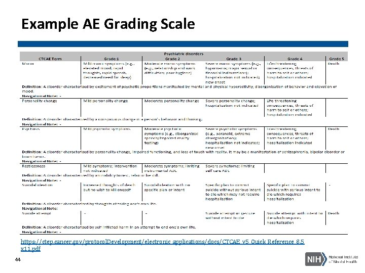 Example AE Grading Scale https: //ctep. cancer. gov/protocol. Development/electronic_applications/docs/CTCAE_v 5_Quick_Reference_8. 5 x 11. pdf