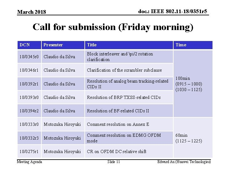 doc. : IEEE 802. 11 -18/0351 r 5 March 2018 Call for submission (Friday