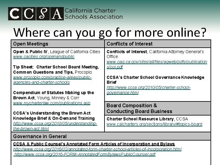 Where can you go for more online? Open Meetings Conflicts of Interest Open &