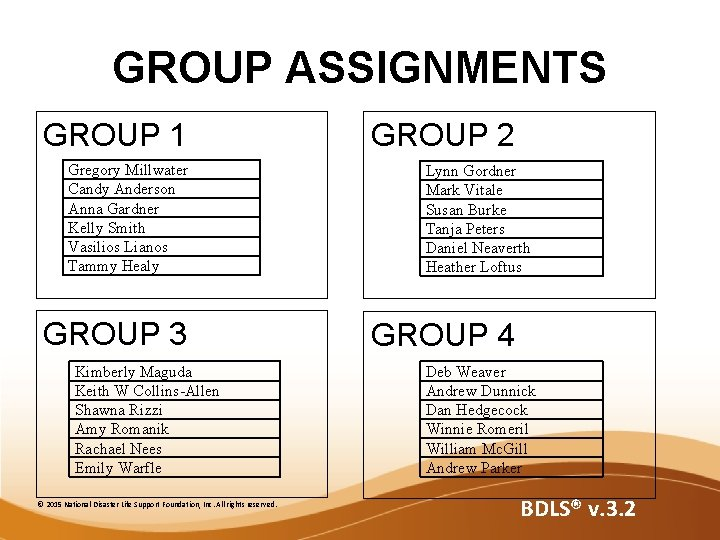 GROUP ASSIGNMENTS GROUP 1 Gregory Millwater Candy Anderson Anna Gardner Kelly Smith Vasilios Lianos