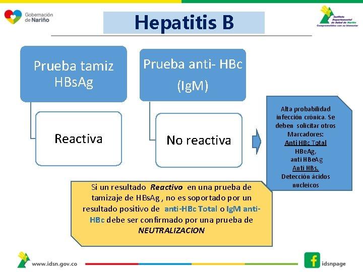 Hepatitis B Prueba tamiz HBs. Ag Reactiva Prueba anti- HBc (Ig. M) No reactiva