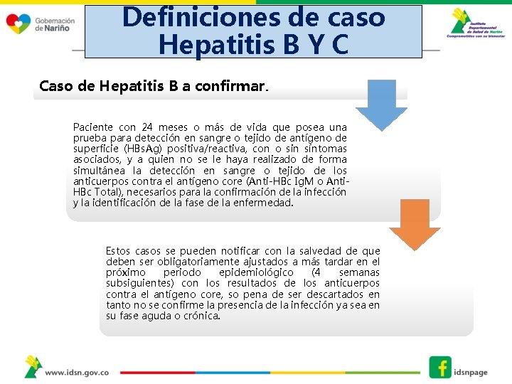 Definiciones de caso Hepatitis B Y C DEFINICIONES DE CASO Caso de Hepatitis B