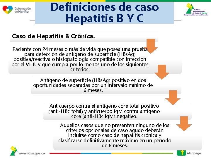 Definiciones de caso Hepatitis B Y C Caso de Hepatitis B Crónica. DEFINICIONES DE