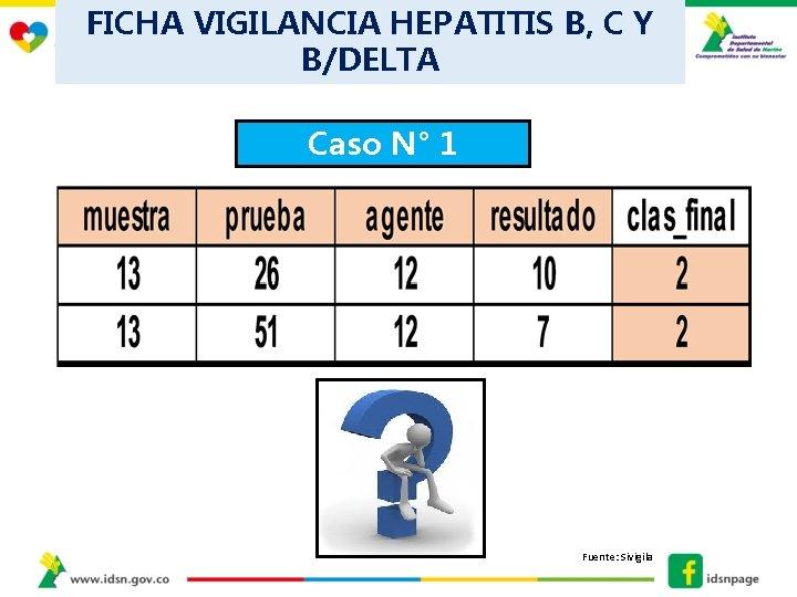 FICHA VIGILANCIA HEPATITIS B, C Y B/DELTA Caso N° 1 Fuente: Sivigila