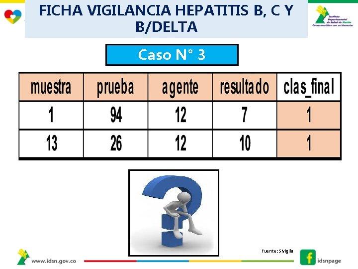 FICHA VIGILANCIA HEPATITIS B, C Y B/DELTA Caso N° 3 Fuente: Sivigila