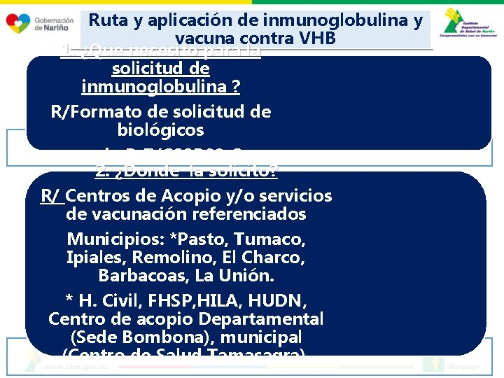 Ruta y aplicación de inmunoglobulina y vacuna contra VHB 1. ¿Que necesito para la