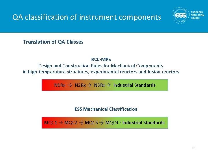 QA classification of instrument components Translation of QA Classes RCC-MRx Design and Construction Rules