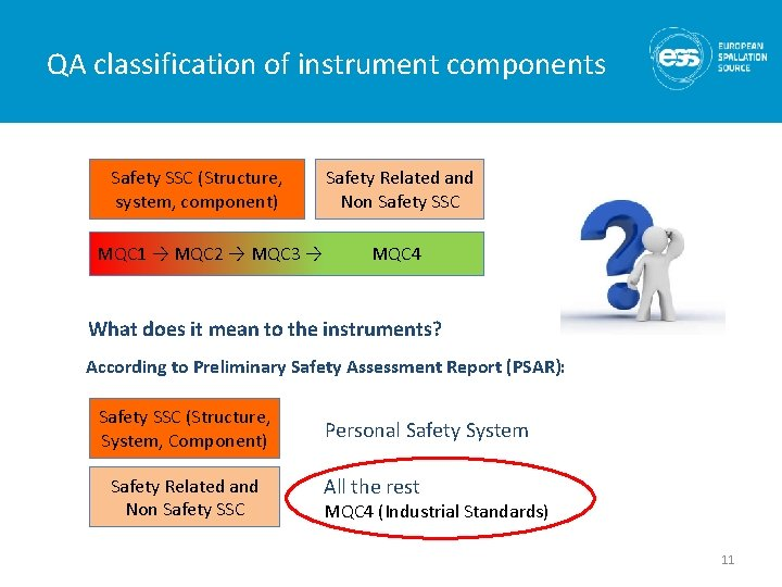 QA classification of instrument components Safety SSC (Structure, system, component) Safety Related and Non