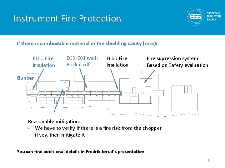 Instrument Fire Protection If there is combustible material in the shielding cavity (rare): EI