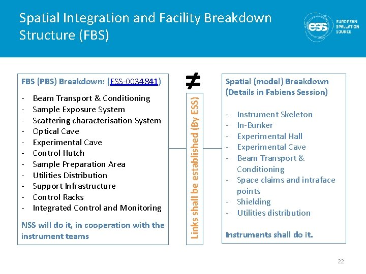 Spatial Integration and Facility Breakdown Structure (FBS) - Beam Transport & Conditioning Sample Exposure