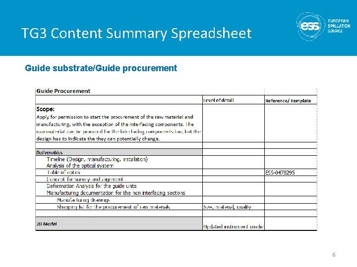 TG 3 Content Summary Spreadsheet Guide substrate/Guide procurement 6