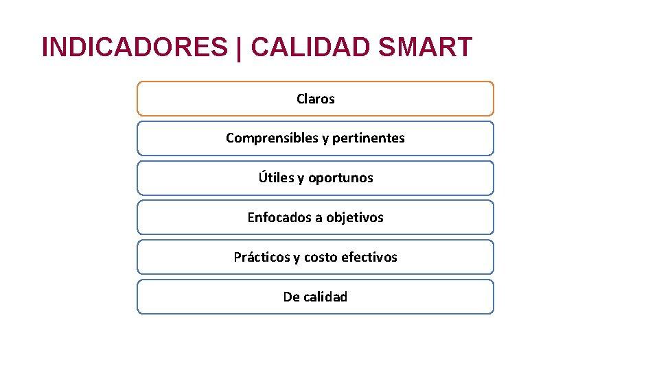 INDICADORES | CALIDAD SMART Claros Comprensibles y pertinentes Útiles y oportunos Enfocados a objetivos