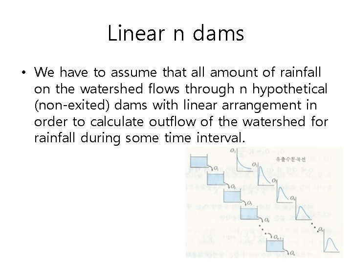 Linear n dams • We have to assume that all amount of rainfall on