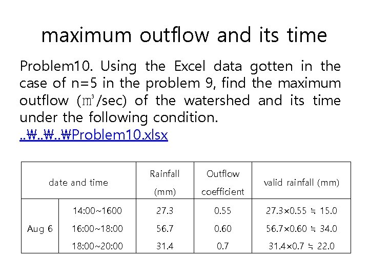 maximum outflow and its time Problem 10. Using the Excel data gotten in the
