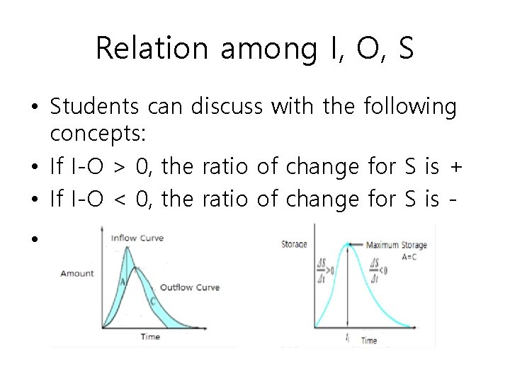 Relation among I, O, S • Students can discuss with the following concepts: •