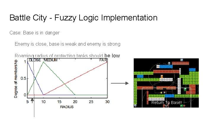 Battle City - Fuzzy Logic Implementation Case: Base is in danger Enemy is close,