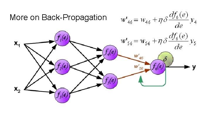 More on Back-Propagation