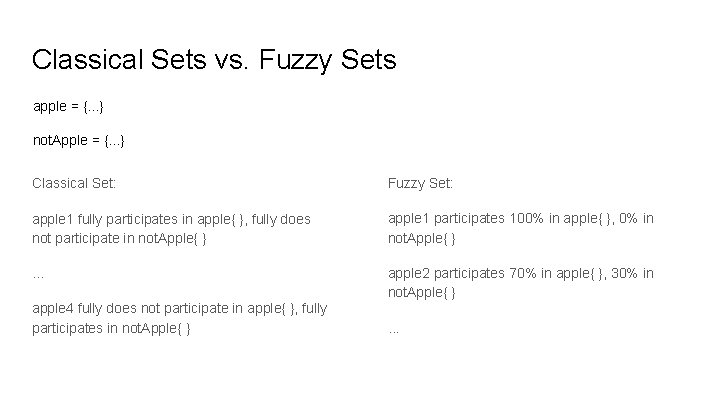 Classical Sets vs. Fuzzy Sets apple = {. . . } not. Apple =