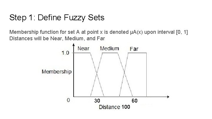 Step 1: Define Fuzzy Sets Membership function for set A at point x is